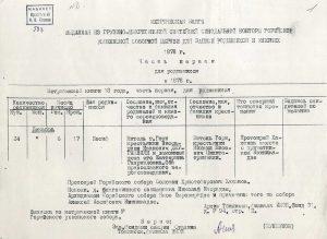 день рождения Сталина -метрика