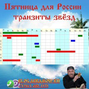 гороскоп на 24 апреля пятницу