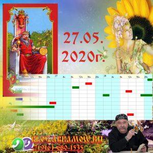 таро карта дня на 27 мая 2020